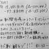 【手書き】新規銘柄購入。日本山村硝子(5210)