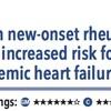 ACPJC:Prognosis 新規発症関節リウマチ患者は虚血性・非虚血性心不全のリスクが高まる