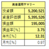 【運用実績公開】2019年7月末 投資開始から11ヶ月突破!