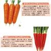 ニンジン3 多くの栽培種がある中,日本では5寸人参が市場を席巻.向陽二号の開発が大きく貢献しているとのこと.この様なニンジンの栽培には長い歴史があります. + ニンジン生産上位県