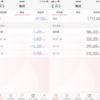 セルイン5はないと確信した翌日に日経平均株価が909円下げて終わる…