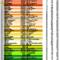 VBA XlRgbColor定数をシート上に色相順、明るさ順で出力する