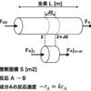 管型反応器のモデリングと数値計算