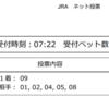 【京都2歳ステークス最終予想2020】無料で勝負馬券の買い目公開