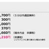 格安SIMでケータイ代半3000~5000円以上節約!MNPで乗り換えよう