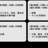 『戦略読書』定点観測 - 2017年10月