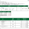 本日の株式トレード報告R2,06,29