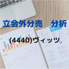 【立会外分売の分析】4440 ヴィッツ