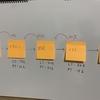 プロセスの無駄を洗い出す「バリューストリーム・マッピングおよびプロセスマッピング」