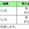 2021【宝塚記念】【回顧】 (2021/06/29)前半G1戦線振り返り!!G1◎成績 複勝率75%!!