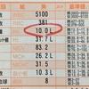 【近況報告】貧血と逆流性食道炎。鉄剤は辛いけど効果はすごい!