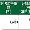 保有株式と資産状況☆2020/7/4(土)