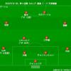 【ACL準々決勝2ndレグ】天津権健 0 - 3 鹿島 トータルスコア5-0の完勝で準決勝進出