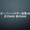 核オーバーハウザー効果:NOEと正のNOE・負のNOE