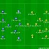 【マッチレビュー】19-20 ラ・リーガ第25節 バルセロナ対エイバル