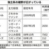 日経新聞が書かない「さわかみ投信」の疑問点