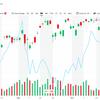 しばらくは日本株が底堅いかもしれない