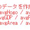 都道府県別の生活保護被保護実世帯数データの分析4 - R言語で人口当りのデータで回帰分析