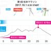 松本マラソン用 30km走