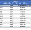 資産性が高いエリアランキングTOP10!港区30エリアを調査