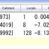 TI-Nspire & Lua / Fehlberg 法 5 / 指定許容範囲に収まるかどうかを確かめる