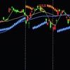 【株式投資】iシェアーズ ハイイールド債券インデックス・ファンドの魅力とは?