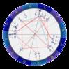 【西洋占星術】2020年9月17日 乙女座 新月 ホロスコープ