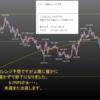 2020年5月第3週の米ドル見通しチャート分析|環境認識、FX初心者