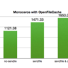 Monoceros-0.26 and Plack::Middleware::Static::OpenFileCache