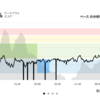 ジョギング10.7km・故障と風邪からの復帰ラン
