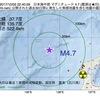 2017年10月02日 22時40分 日本海中部でM4.7の地震