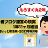 【もうすぐ丸2年】初心者ブログ運営の現実1年11ヶ月経過|PVちょっと復活編(2021年6月号)