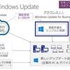 法人展開は今冬、「Windows 10」のIT管理者向け強化点
