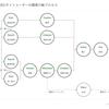 モール型ecサイト(楽天市場、Yahoo!ショッピング、Amazonなど)におけるユーザーの購買行動プロセス