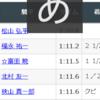 競馬予想!7/12日曜日の大根おろしの推奨馬