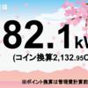 5/22の発電量は82.1kWhでした!