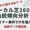 ローカル芝2600m血統傾向分析!函館、札幌、小倉、福島の芝2600mで狙い目となる血統とは?