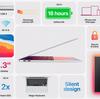 新型MacBook Air発表!Apple M1を搭載し、ファンレスに そして18時間のバッテリー持ち
