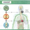 生体電子工学(Bioelectronics)って何? ~Googleと製薬会社~