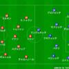 EURO2016-D1-TUR.vsCRO