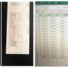 8/13の血液検査の結果とその対象期間の栄養成分の摂取量