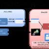 Windows Vista での GDI/GDI+ 描画