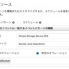 S3バケット作成時に自動的にタグをつける(CloudWatch Events + AWS Lambda)