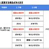 配信日記(20.12.30)