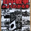 太平洋戦争研究会「日中戦争がよくわかる本」(PHP文庫)