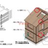 建築工事に使用する材料(JIS・JAS)についてのまとめ②