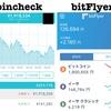 仮想通貨初心者におすすめのcoincheck(コインチェック)!日本最大手のbitFler(ビットフライヤー)と比較してみた