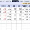 今日の東京市場、大荒れ相場も急反発で一服の清涼剤となる…