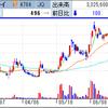 ヴィンクス、台湾大手IT企業ターンクラウドと業務提携でS高! 日本海洋掘削は値幅制限解除でなんと前日比-92.13%!