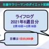 【サラリーマンのダイエット記録】2021年2月10日〜2月16日分【ライフログ2021年6週目】